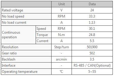 DYNAMIXEL PRO H54-100-S500-R-DATA.jpg