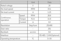 M54-60-S250-R-DATA.JPG