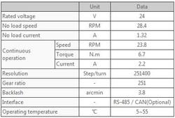 M54-40-S250-R-DATA.JPG