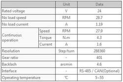 L54-30-S400-R-DATA.JPG