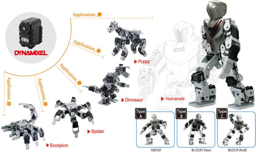 AI馬達,百變機器人,變形金剛,鋼鐵人