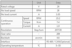 L54-50-S290-R-DATA.JPG
