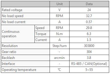 H42-20-S300-R-DATA.JPG