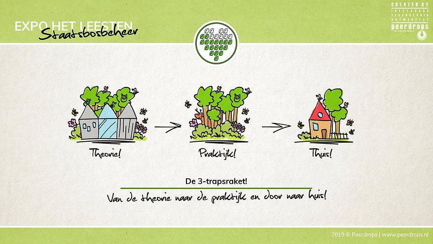 Staatsbosbeheer concept bosdierenpad kabouterpad Leesten grafisch kinderen dieren educatie Peerdrops