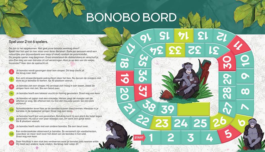 Ouwehands Dierenpark Zoo educatieve objecten peerdrops bonobo interactie natuur informatieborden