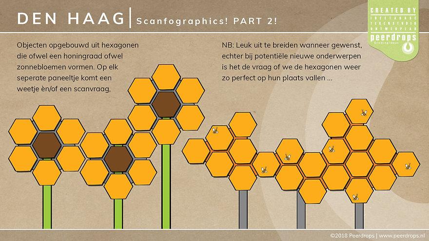 Gemeente Den Haag scanographic