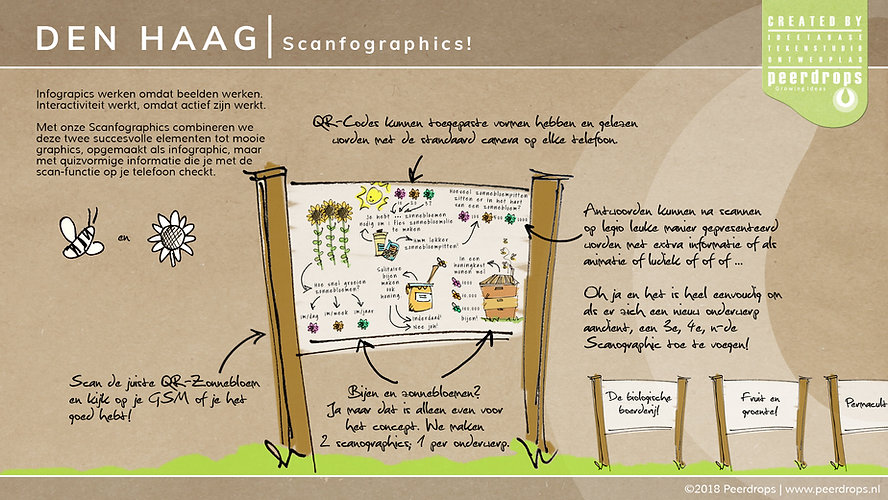 Gemeente Den Haag - Scanographic