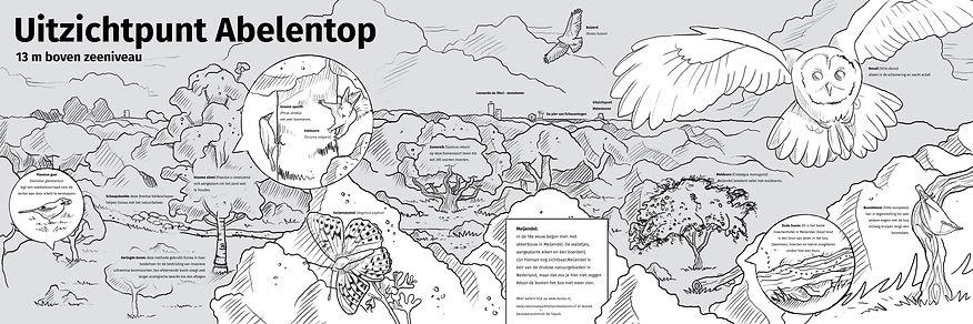 Dunea panorama panelen conceptschets uitkijkpunt Abelentop