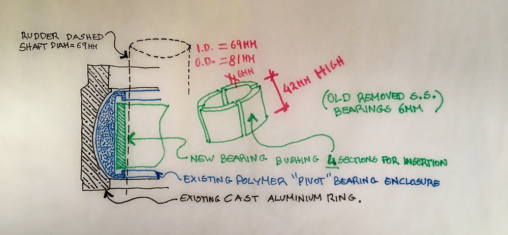 Sketch for the replace rudder bearings