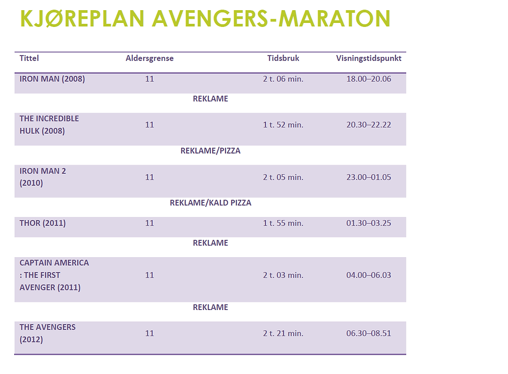 Kjøreplan_Avengers-maraton.png