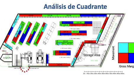 Retail Floor Planner, una realidad en LatAm, una posibilidad en México a través de DIGINS.