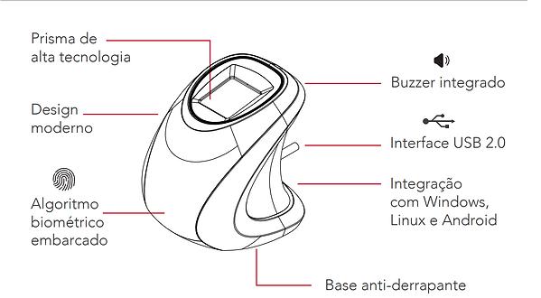 idbio-diagrama-instalacao.png