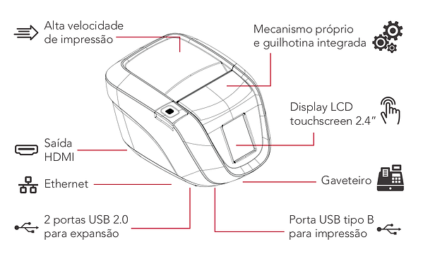printid-touch-diagrama-instalacao.png