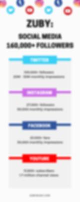 Social Media Stats Aug 2019.png