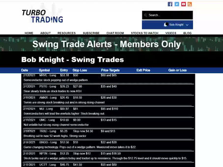 Video: How to Manage Turbo Trading Swing Trades