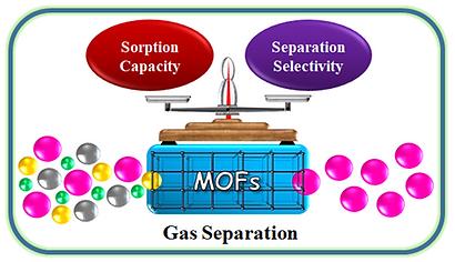 Gas separation.tif