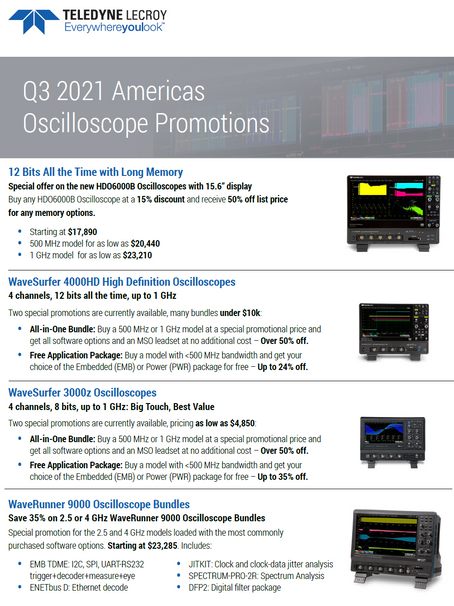 Quarterly Deals from Teledyne LeCroy!