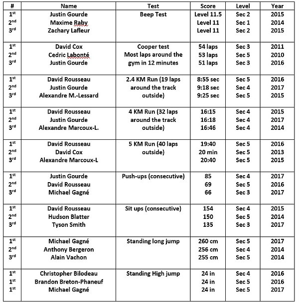 ASJ boys records 2007-2017.jpg