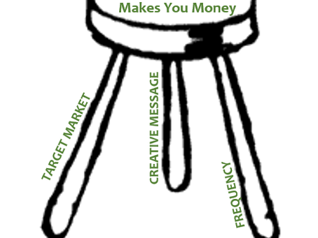 The Three Legs of the Marketing Stool