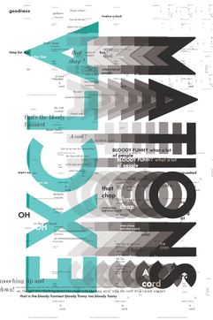 99 Styles Exclamations Poster