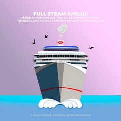 Maritime Day Ilustration
