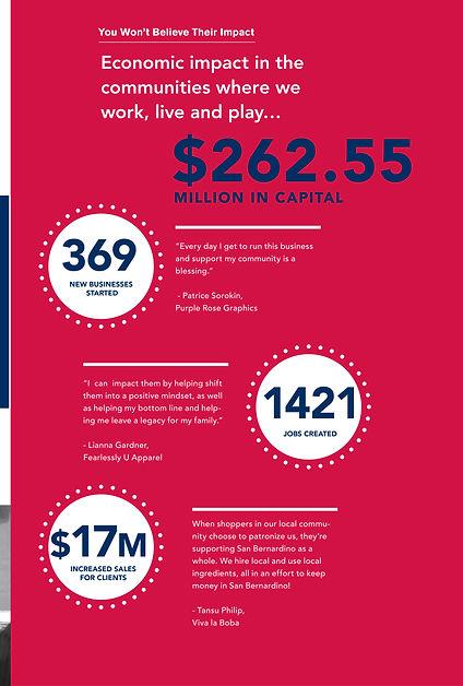 Cal State Fullerton Annual Report5.jpg