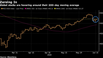 Stocks Jump Most in Week Amid U.S. Growth Optimism