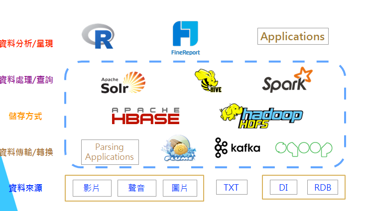 Non-Cloudera-solution.png