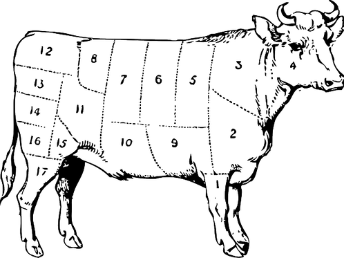 Cow Fraction