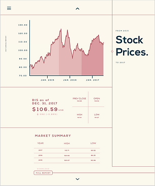 Stock Prices.png