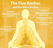 The Five Energy Bodies