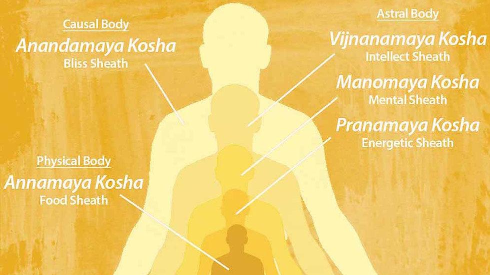Spiritual Body Alignment Meditation