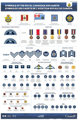 Symbols-Royal-Canadian-Air-Cadet.jpg