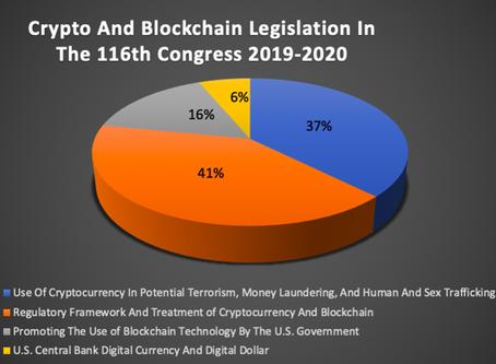 Congressional Blockchain/Crypto Bill Tracker
