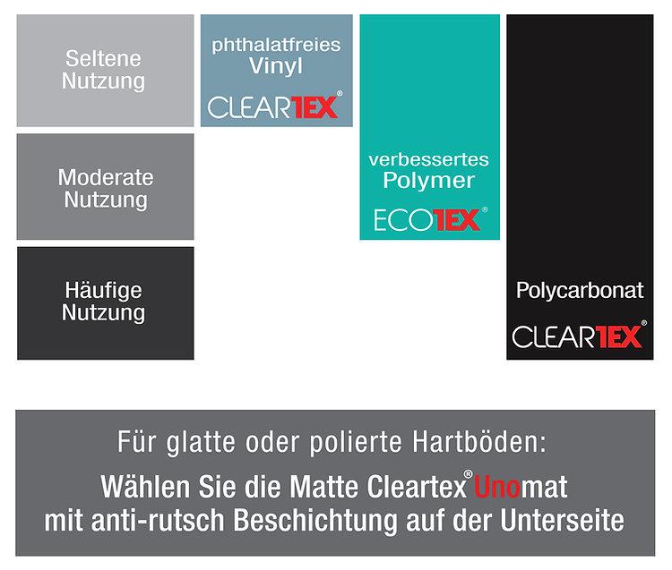De Choosing for Hard Floor 750x637.jpg