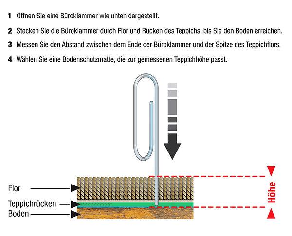 De Carpet Measuring Guide 800x648.jpg