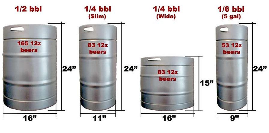 The Beer Junction Kegs