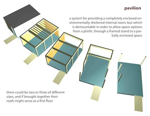 pafiiwn mewnol / internal pavilion
