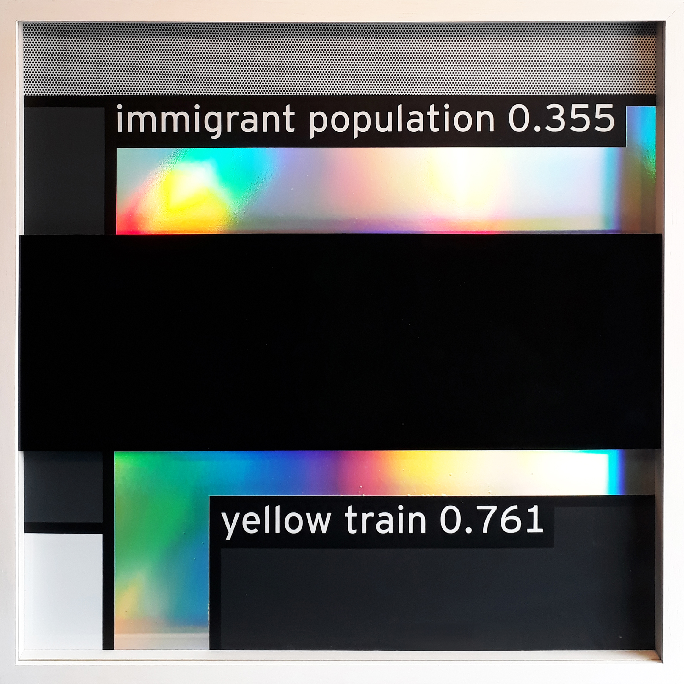 IMMIGRANT POPULATION 0.355