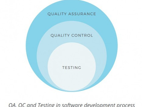 QA, QC & Testing.