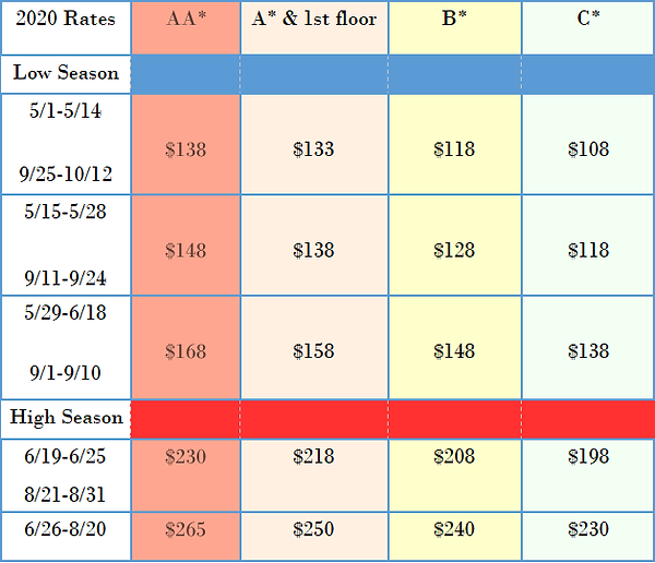 rates2020correct.png