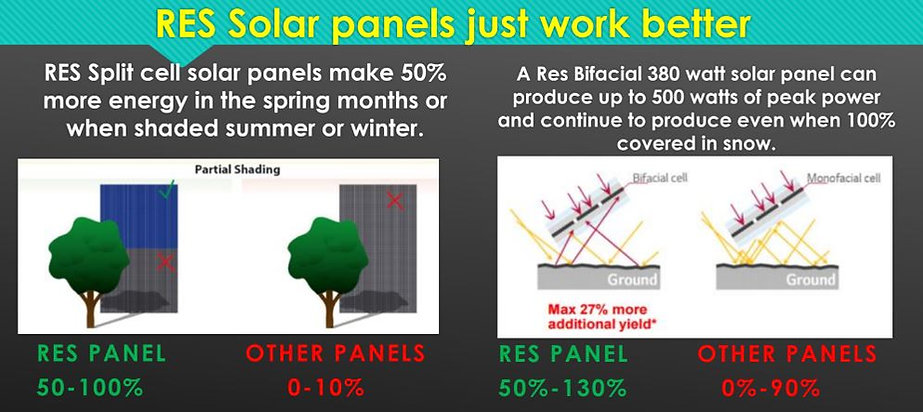Split Cell Solar.JPG