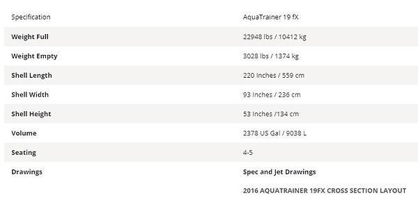 HydroPool AquaTrainer 19 FT