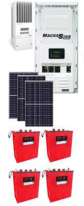 Cabin and RV Off-Grid Solar Alaska Renewable Energy Systems