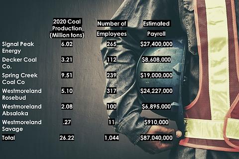 payroll 2020.png