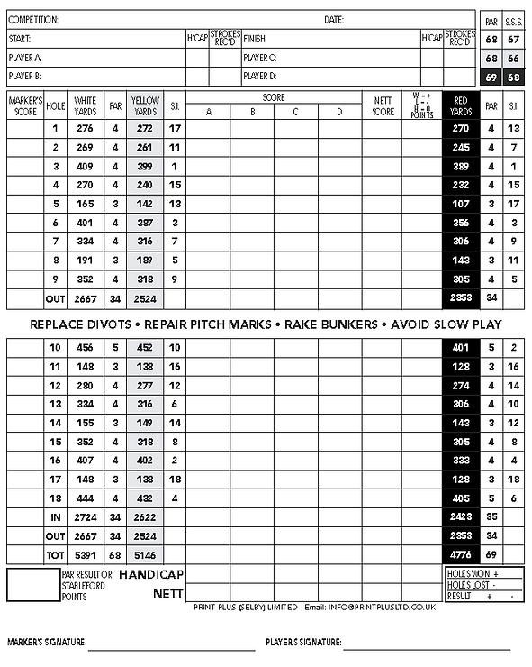Drax Golf Club Scorecard 2019.PNG