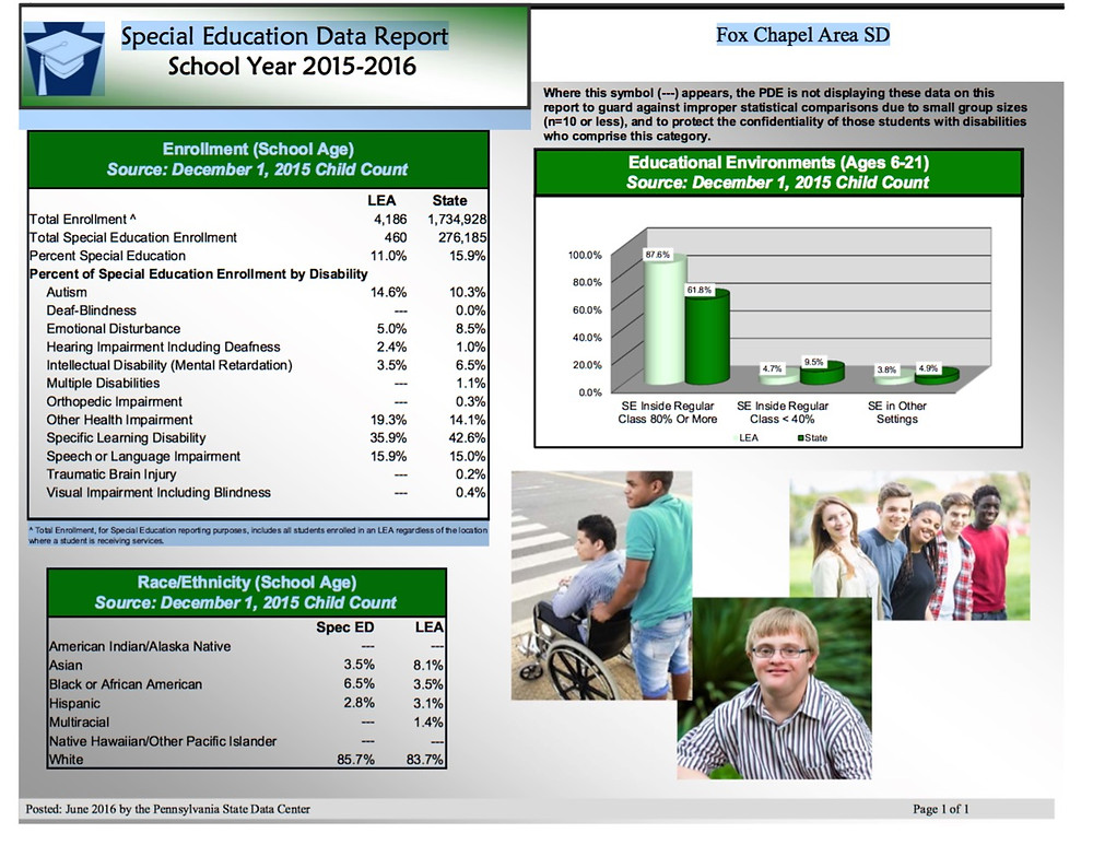 2015-2016 FCASD Special Education Data Report