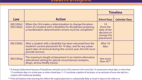 PALS September 2019 - Student Disciplinary Action, Transition, Reorientation, Communication
