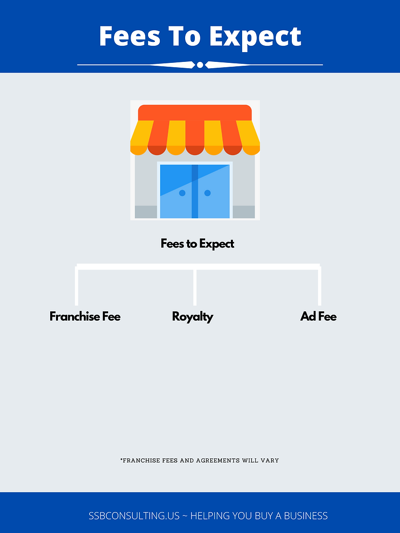HOW FRANCHISING WORKS page 2.png