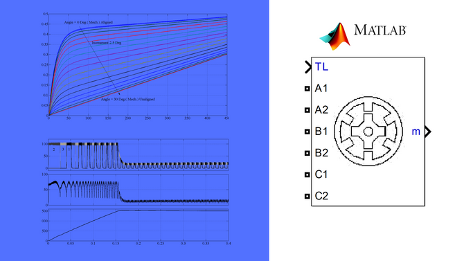 Modelling & simulation of SRM drive